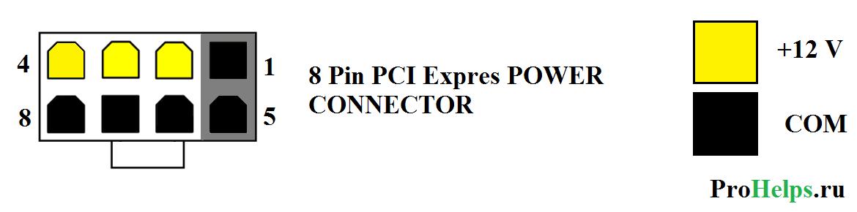 pci-ex6+2