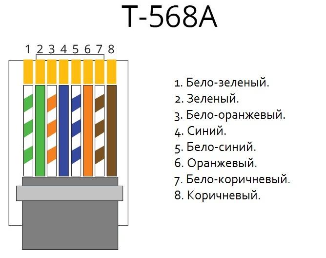 pinout-rj45a