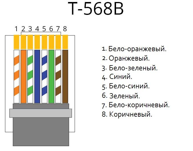 pinout-rj45b