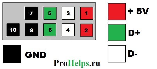 Pin_mat_USB2.0