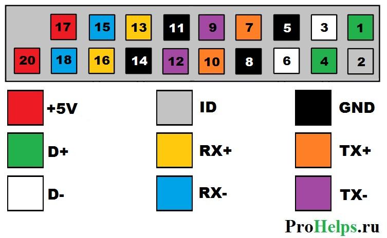 Pin_mat_USB3.0